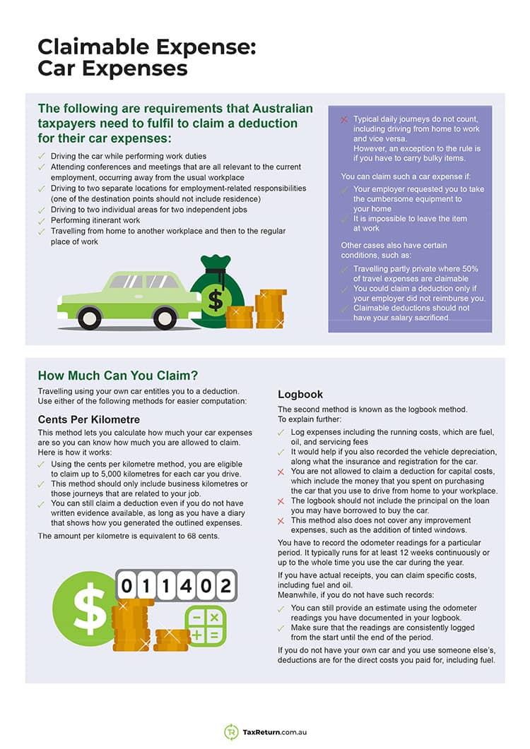 Car tax return expenses