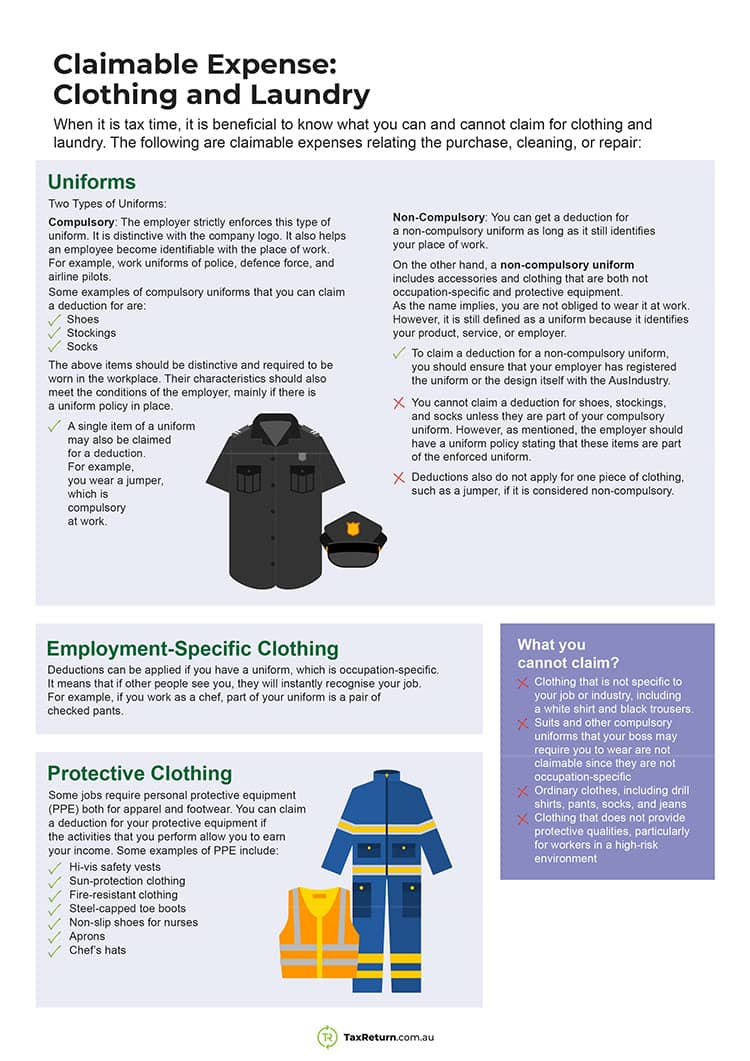 Clothing laundry tax return expenses