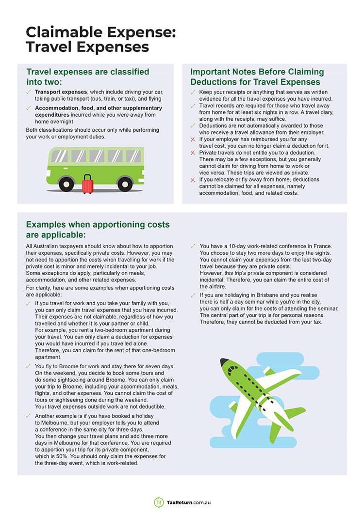 Travel tax return expenses pdf