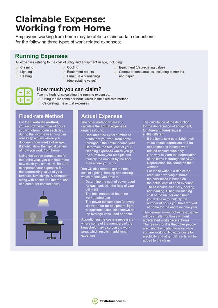 Work from home tax return expenses